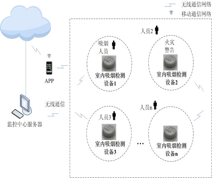 奥希斯新风系统接线图